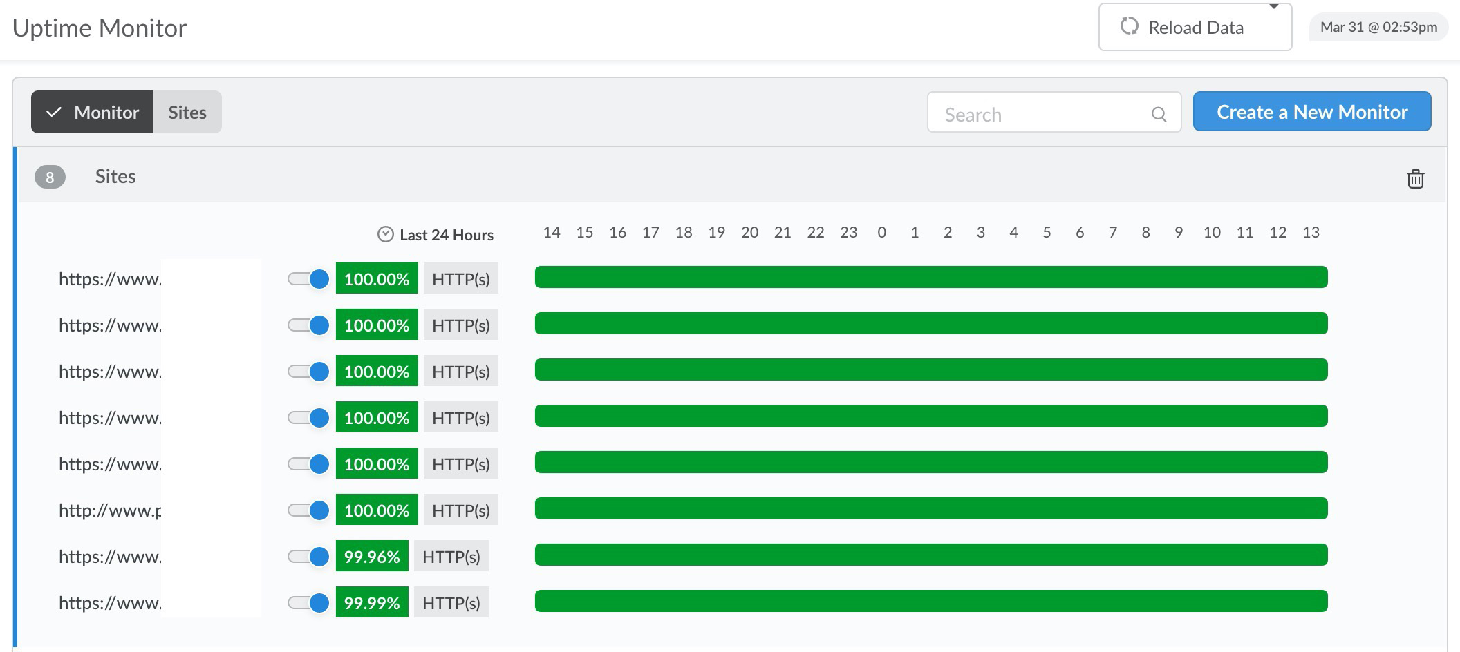 Avis InfiniteWP : Gérer vos Wordpress depuis un seul dashboard 2